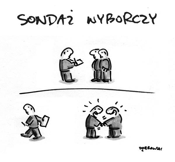 sondaz_wyborczy